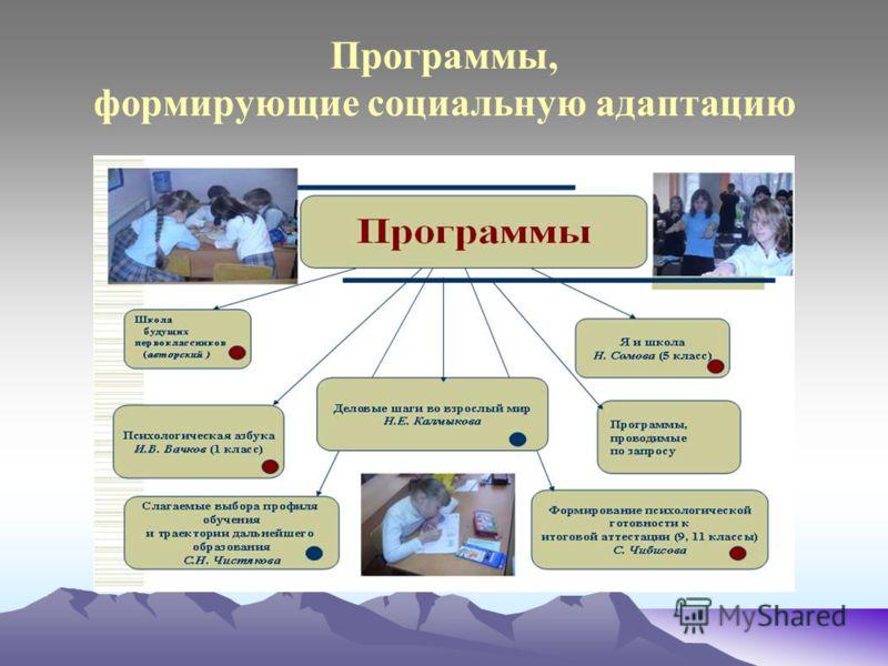 Программы, формирующие социальную адаптацию