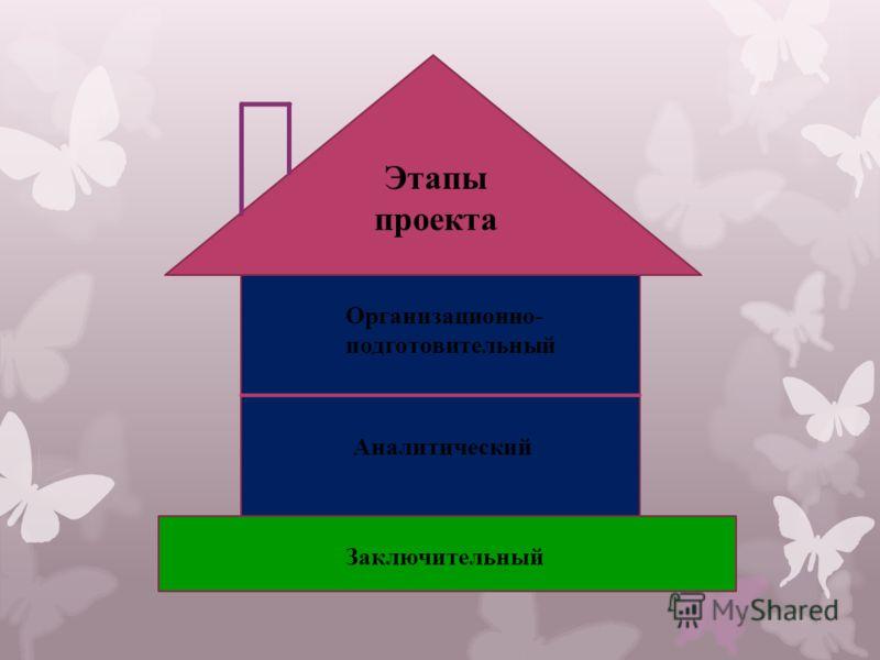 Этапы проекта Организационно- подготовительный Аналитический Заключительный