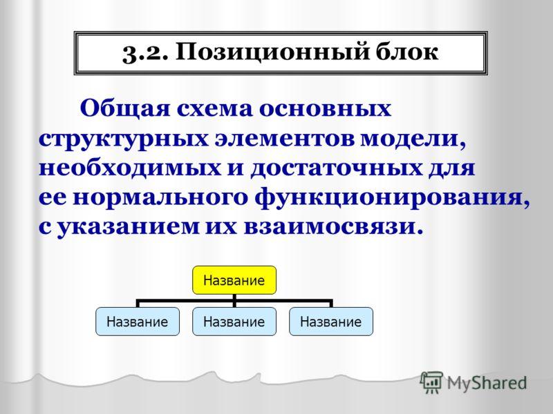 Общая схема основных структурных элементов модели, необходимых и достаточных для ее нормального функционирования, с указанием их взаимосвязи. 3.2. Позиционный блок Название