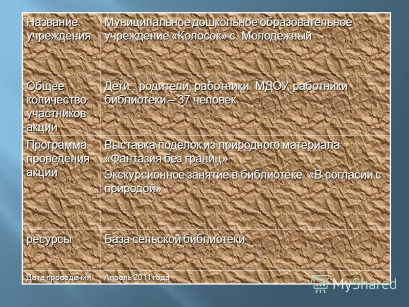 Название учреждения Муниципальное дошкольное образовательное учреждение «Колосок» с. Молодежный Общее количество участников акции Дети, родители, работники МДОУ, работники библиотеки – 37 человек Программа проведения акции Выставка поделок из природн