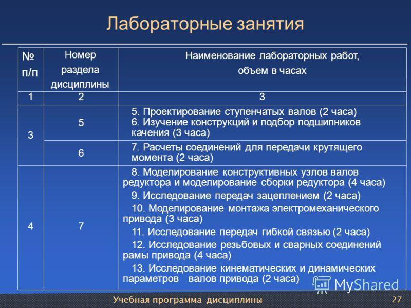 Учебная программа дисциплины 27 Лабораторные занятия 8. Моделирование конструктивных узлов валов редуктора и моделирование сборки редуктора (4 часа) 9. Исследование передач зацеплением (2 часа) 10. Моделирование монтажа электромеханического привода (