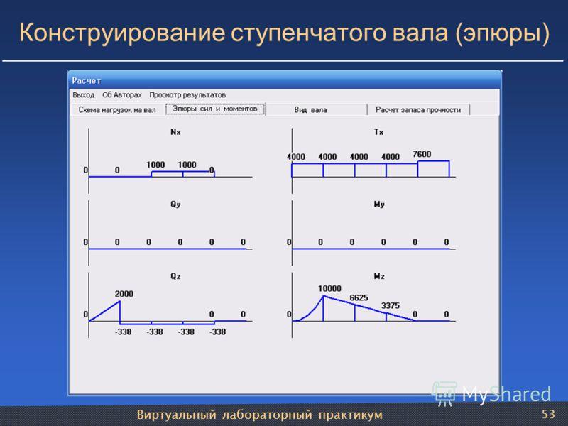 Виртуальный лабораторный практикум 53 Конструирование ступенчатого вала (эпюры)