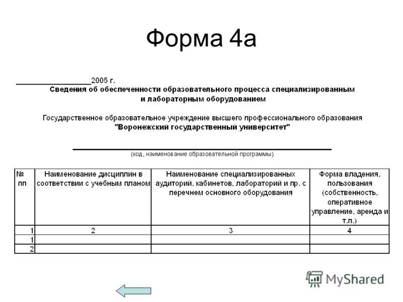 Форма 4а