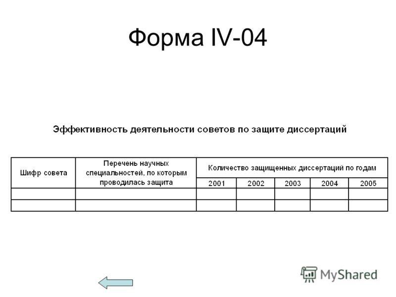 Форма IV-04