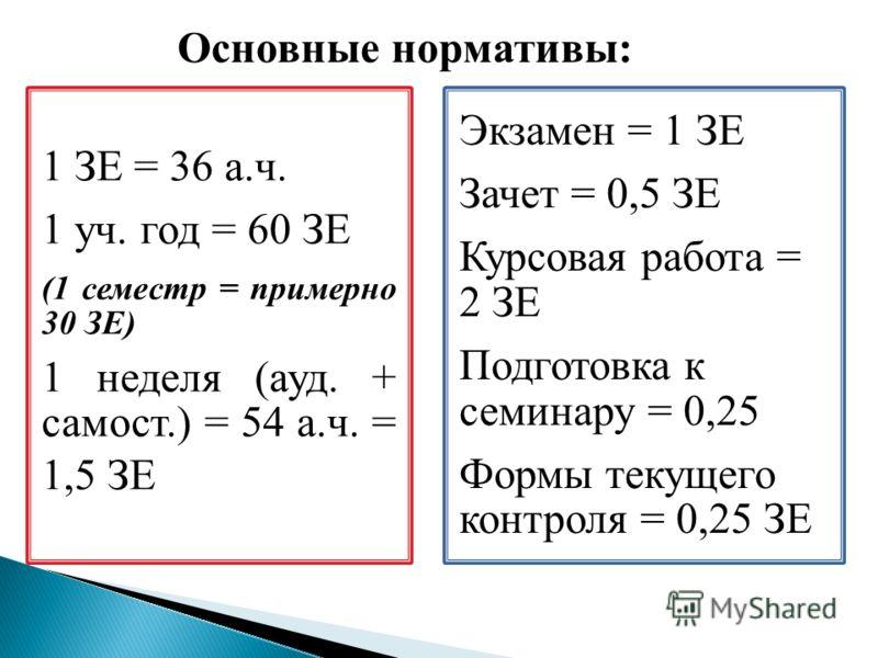 Основные нормативы: 1 ЗЕ = 36 а.ч. 1 уч. год = 60 ЗЕ (1 семестр = примерно 30 ЗЕ) 1 неделя (ауд. + самост.) = 54 а.ч. = 1,5 ЗЕ Экзамен = 1 ЗЕ Зачет = 0,5 ЗЕ Курсовая работа = 2 ЗЕ Подготовка к семинару = 0,25 Формы текущего контроля = 0,25 ЗЕ