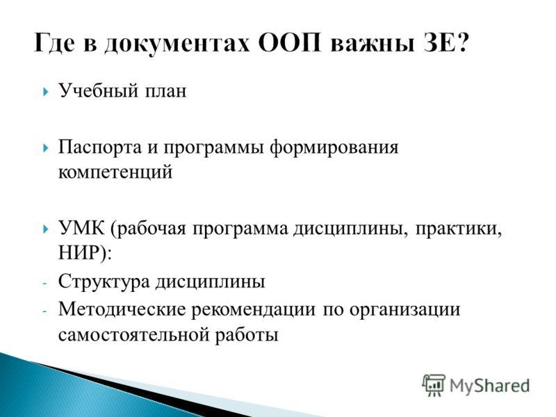 Учебный план Паспорта и программы формирования компетенций УМК (рабочая программа дисциплины, практики, НИР): - Структура дисциплины - Методические рекомендации по организации самостоятельной работы