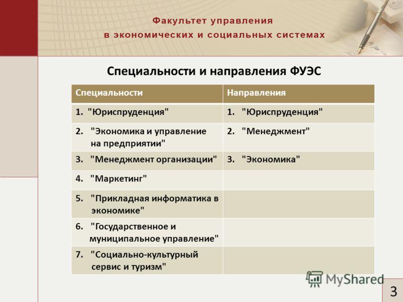 Специальности и направления ФУЭС СпециальностиНаправления 1.