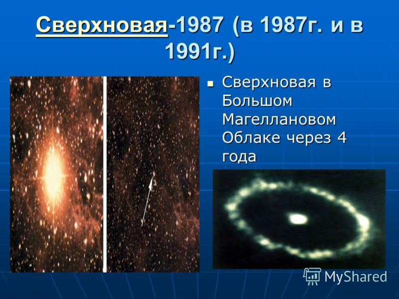 СверхноваяСверхновая-1987 (в 1987г. и в 1991г.) Сверхновая Сверхновая в Большом Магеллановом Облаке через 4 года Сверхновая в Большом Магеллановом Облаке через 4 года