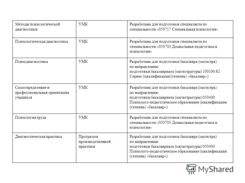 Методы психологической диагностики УМКРазработана для подготовки специалиста по специальности «050717 Специальная психология» Психологическая диагностикаУМКРазработана для подготовки специалиста по специальности «050703 Дошкольная педагогика и психол