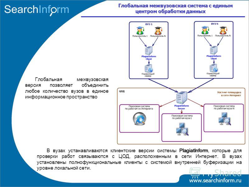 Глобальная межвузовская система с единым центром обработки данных www.searchinform.ru В вузах устанавливаются клиентские версии системы PlagiatInform, которые для проверки работ связываются с ЦОД, расположенным в сети Интернет. В вузах установлены по