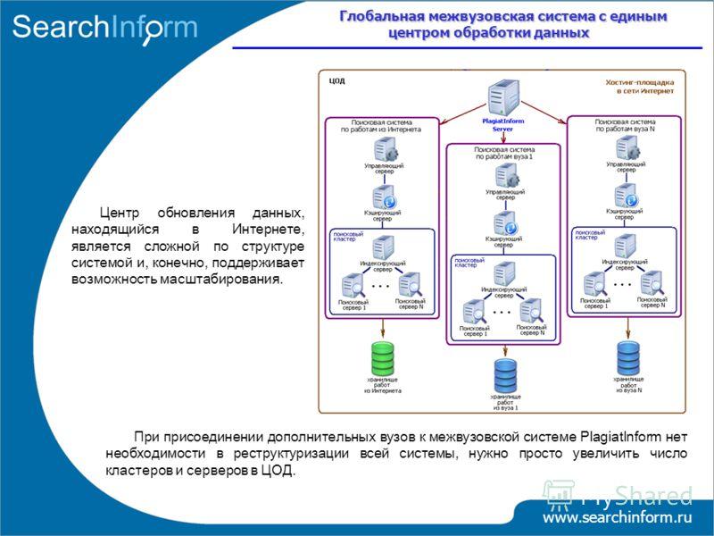 www.searchinform.ru При присоединении дополнительных вузов к межвузовской системе PlagiatInform нет необходимости в реструктуризации всей системы, нужно просто увеличить число кластеров и серверов в ЦОД. Глобальная межвузовская система с единым центр