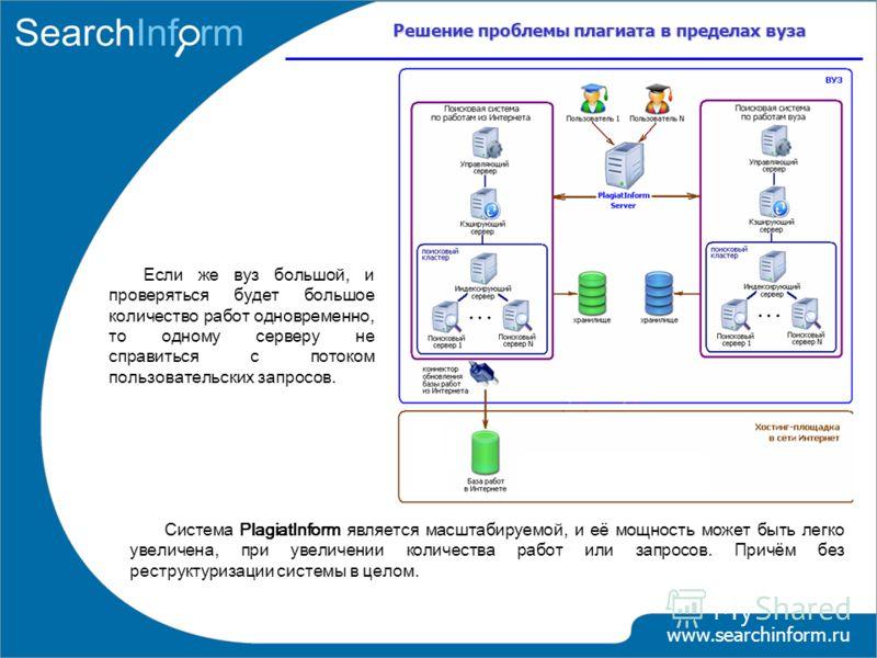 www.searchinform.ru Система PlagiatInform является масштабируемой, и её мощность может быть легко увеличена, при увеличении количества работ или запросов. Причём без реструктуризации системы в целом. Решение проблемы плагиата в пределах вуза Если же