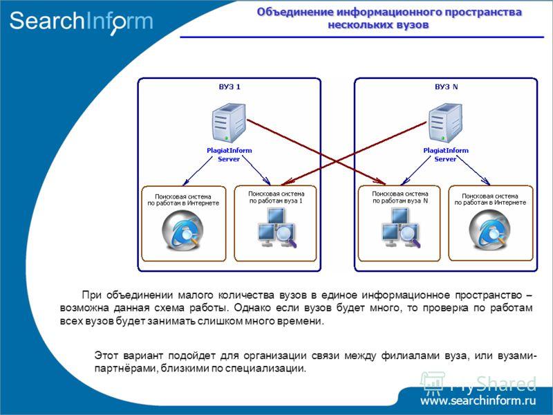 Объединение информационного пространства нескольких вузов www.searchinform.ru При объединении малого количества вузов в единое информационное пространство – возможна данная схема работы. Однако если вузов будет много, то проверка по работам всех вузо