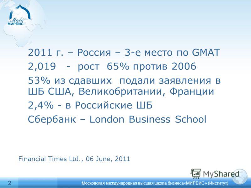 Московская международная высшая школа бизнеса«МИРБИС» (Институт) 2 2011 г. – Россия – 3-е место по GMAT 2,019 - рост 65% против 2006 53% из сдавших подали заявления в ШБ США, Великобритании, Франции 2,4% - в Российские ШБ Сбербанк – London Business S