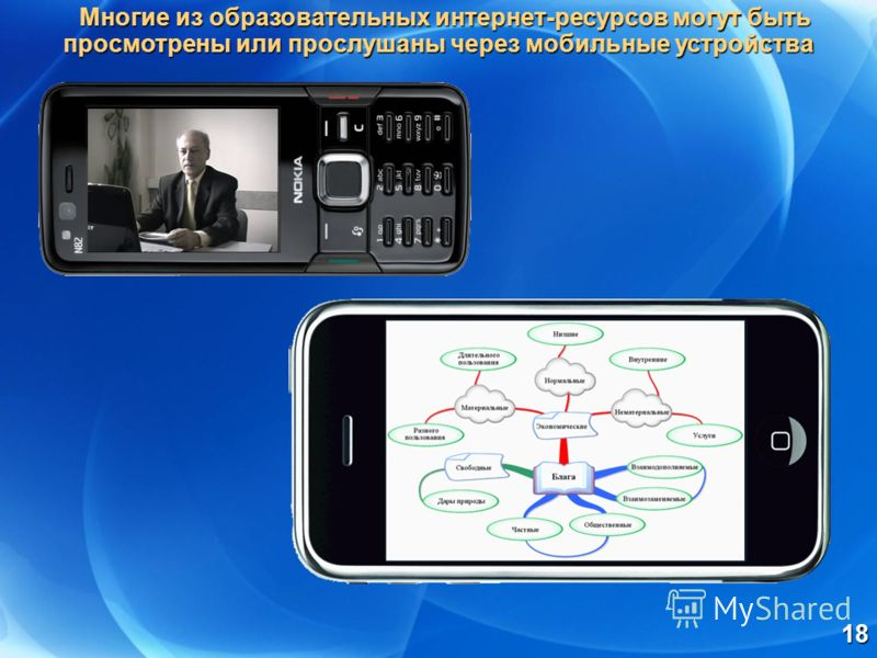 18 Многие из образовательных интернет-ресурсов могут быть просмотрены или прослушаны через мобильные устройства Многие из образовательных интернет-ресурсов могут быть просмотрены или прослушаны через мобильные устройства