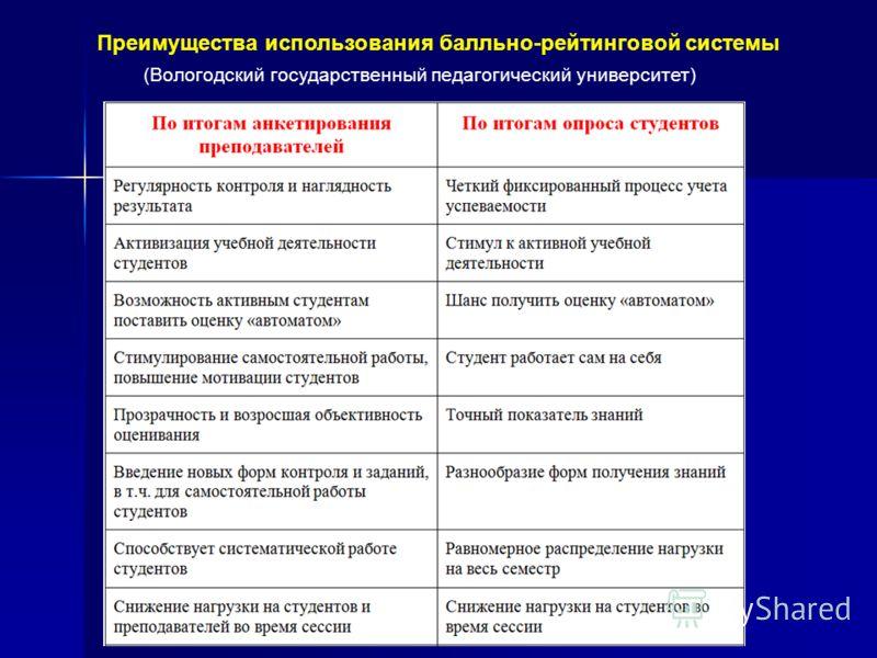 Преимущества использования балльно-рейтинговой системы (Вологодский государственный педагогический университет)