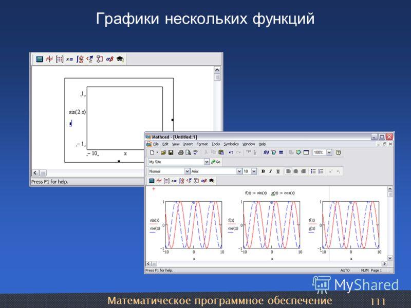 Математическое программное обеспечение 111 Графики нескольких функций