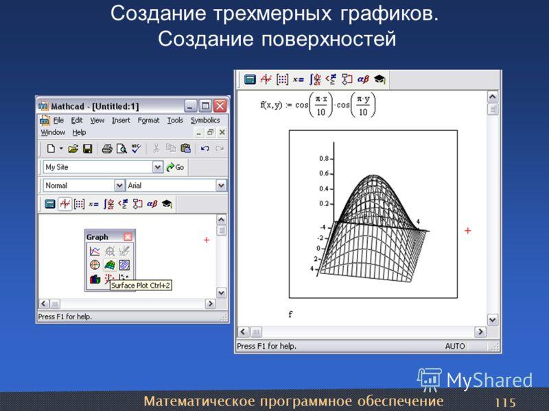 Математическое программное обеспечение 115 Создание трехмерных графиков. Создание поверхностей