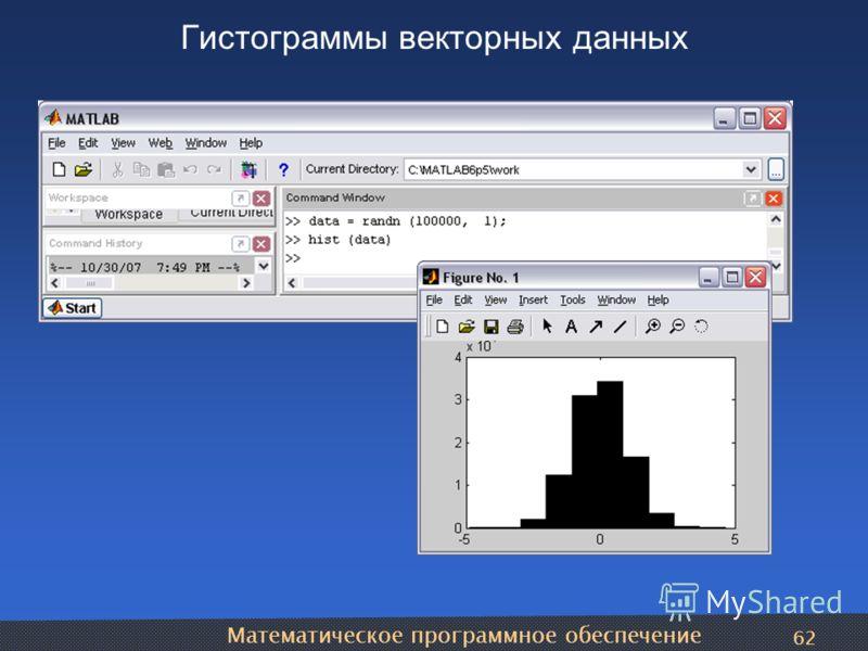 Математическое программное обеспечение 62 Гистограммы векторных данных