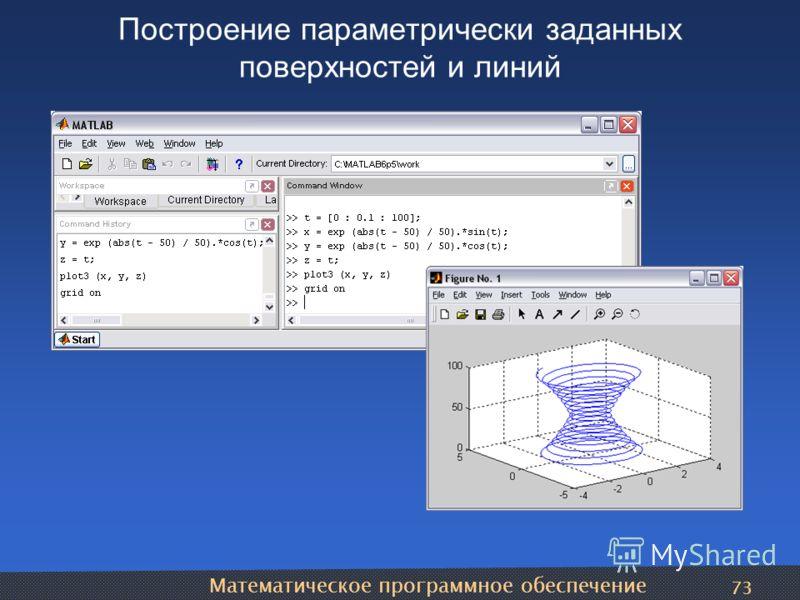Математическое программное обеспечение 73 Построение параметрически заданных поверхностей и линий