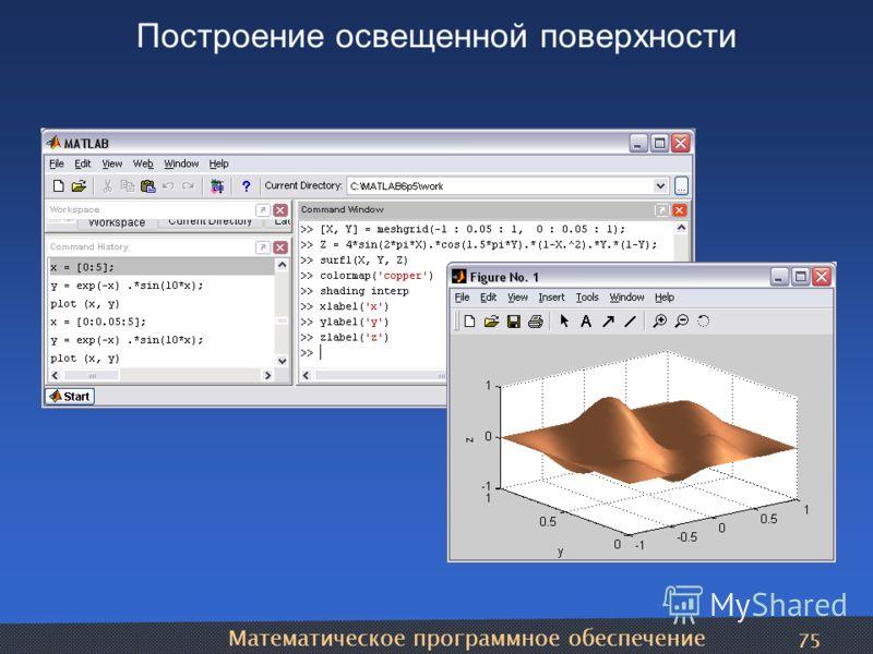 Математическое программное обеспечение 75 Построение освещенной поверхности