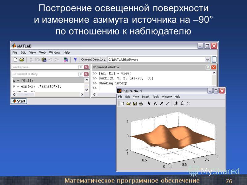 Математическое программное обеспечение 76 Построение освещенной поверхности и изменение азимута источника на –90° по отношению к наблюдателю