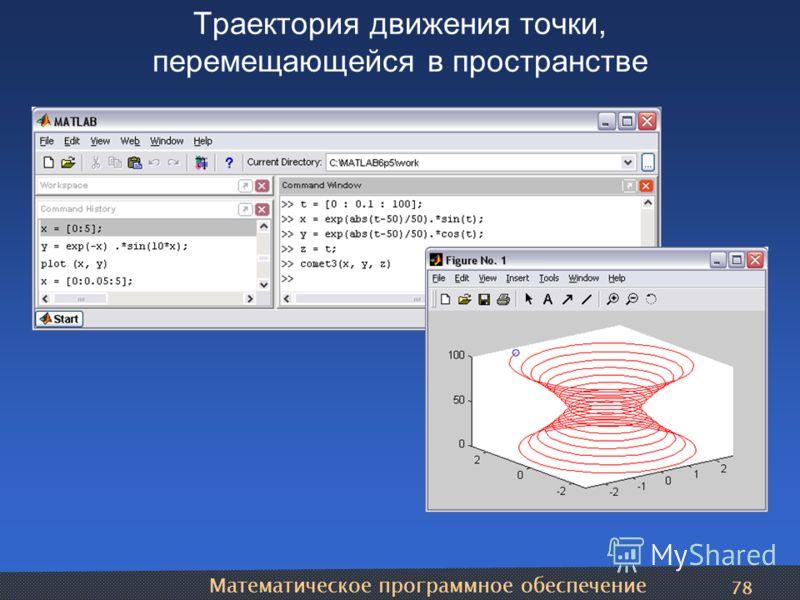 Математическое программное обеспечение 78 Траектория движения точки, перемещающейся в пространстве