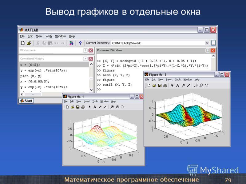 Математическое программное обеспечение 79 Вывод графиков в отдельные окна