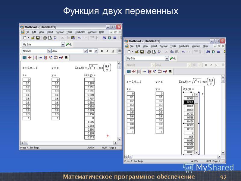 Математическое программное обеспечение 92 Функция двух переменных