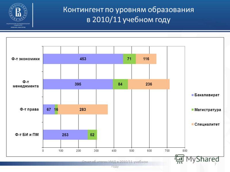 Контингент по уровням образования в 2010/11 учебном году Отчет об итогах УМД в 2010/11 учебном году 7