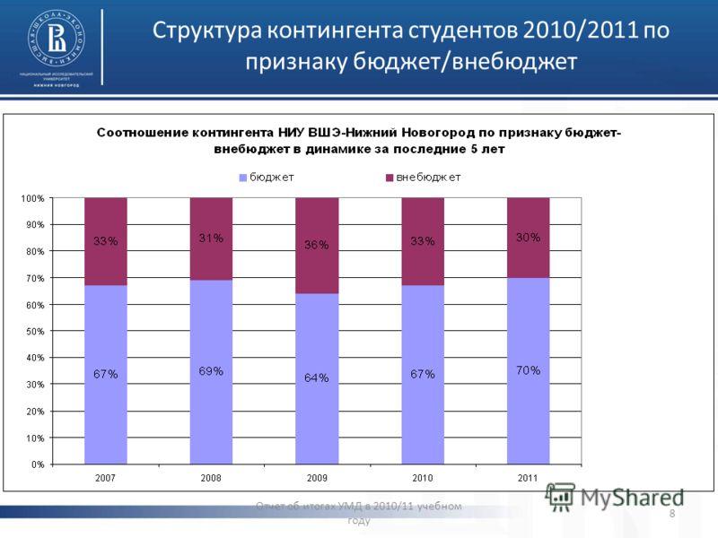 Структура контингента студентов 2010/2011 по признаку бюджет/внебюджет Отчет об итогах УМД в 2010/11 учебном году 8