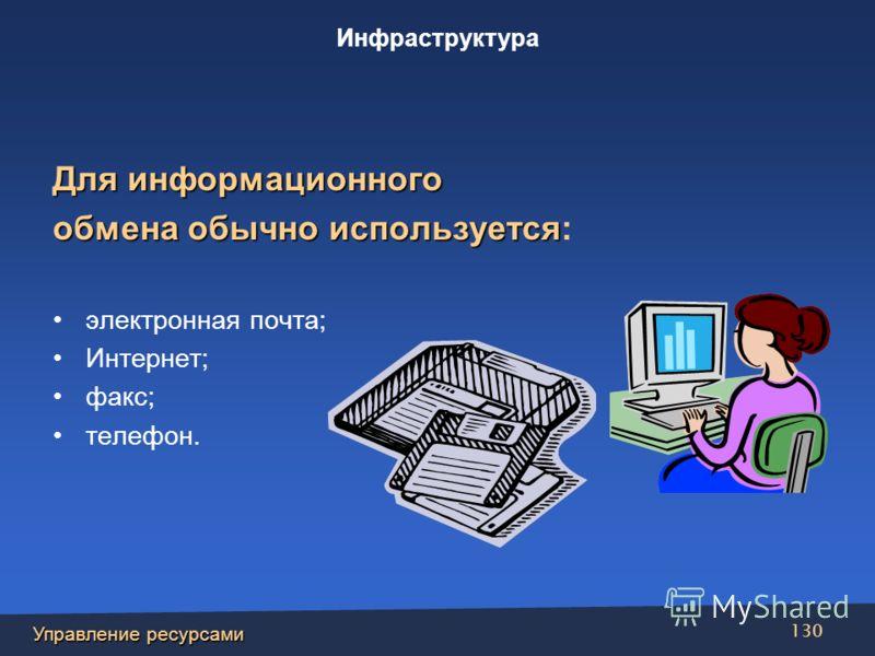 Управление ресурсами 130 Для информационного обмена обычно используется обмена обычно используется: электронная почта; Интернет; факс; телефон. Инфраструктура