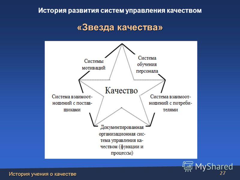 История учения о качестве 27 «Звезда качества» История развития систем управления качеством