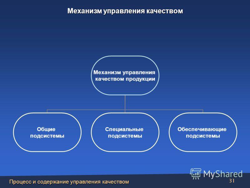 Процесс и содержание управления качеством 31 Механизм управления качеством продукции Общие подсистемы Специальные подсистемы Обеспечивающие подсистемы Механизм управления качеством