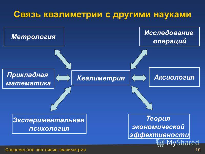 Современное состояние квалиметрии 10 Квалиметрия Метрология Экспериментальная психология Прикладная математика Исследование операций Аксиология Теория экономической эффективности Связь квалиметрии с другими науками