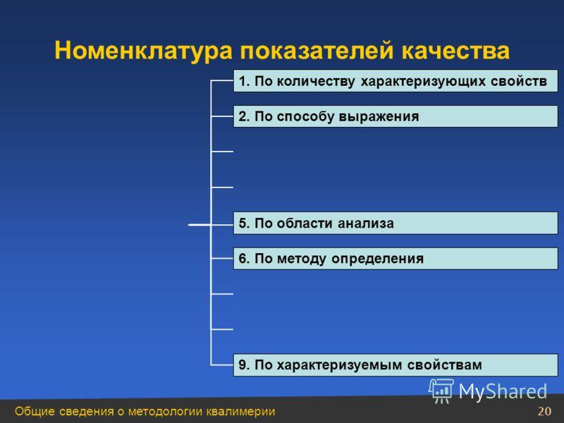 Общие сведения о методологии квалимерии 20 Номенклатура показателей качества 1. По количеству характеризующих свойств 6. По методу определения 2. По способу выражения 5. По области анализа 9. По характеризуемым свойствам