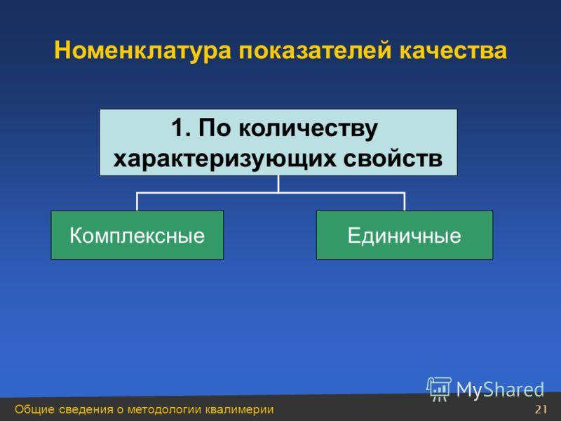 Общие сведения о методологии квалимерии 21 1. По количеству характеризующих свойств КомплексныеЕдиничные Номенклатура показателей качества
