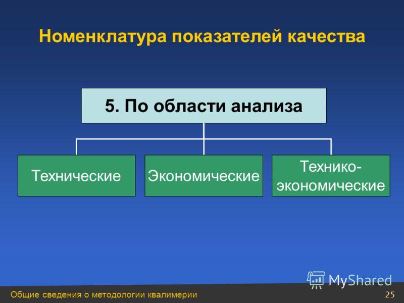 Общие сведения о методологии квалимерии 25 5. По области анализа Номенклатура показателей качества ТехническиеЭкономические Технико- экономические