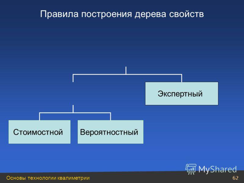 Основы технологии квалиметрии 62 Экспертный ВероятностныйСтоимостной Правила построения дерева свойств