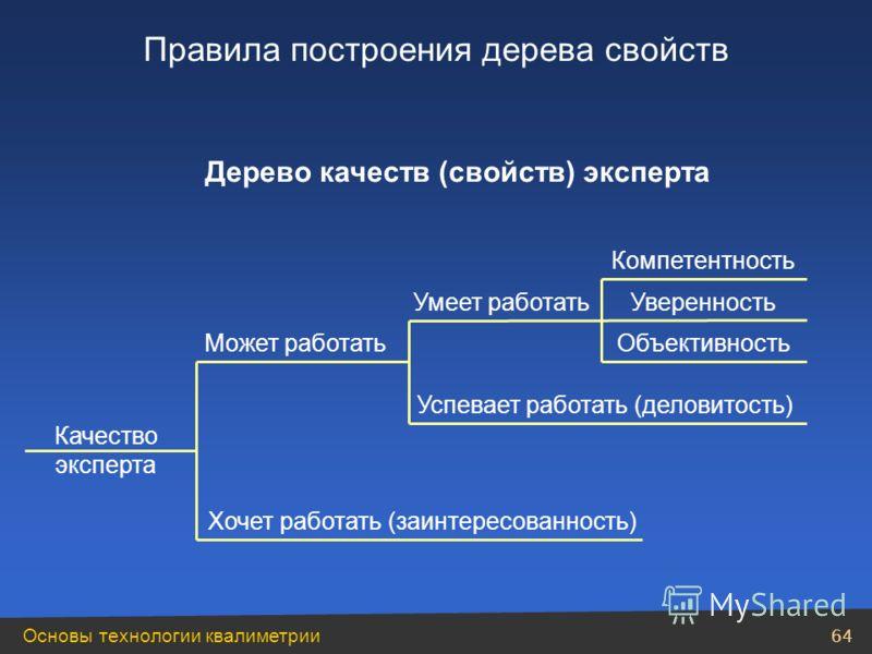 Основы технологии квалиметрии 64 Хочет работать (заинтересованность) Дерево качеств (свойств) эксперта Качество эксперта Может работать Умеет работать Успевает работать (деловитость) Компетентность Уверенность Объективность Правила построения дерева