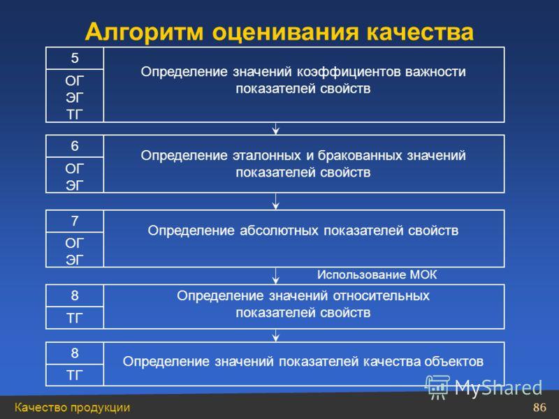 Качество продукции 86 Алгоритм оценивания качества 5 Определение значений коэффициентов важности показателей свойств ОГ ЭГ ТГ 6 Определение эталонных и бракованных значений показателей свойств ОГ ЭГ 7 Определение абсолютных показателей свойств ОГ ЭГ