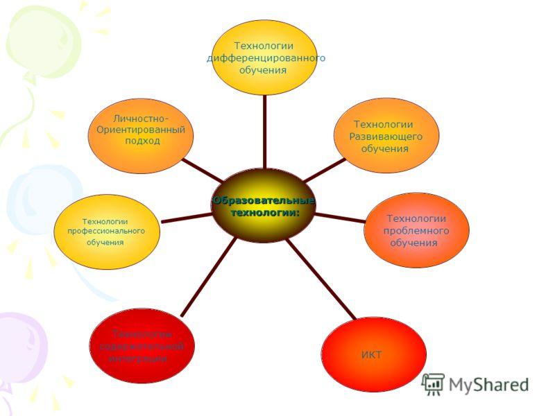 Образовательные технологии: технологии: Технологии дифференцированного обучения Технологии Развивающего обучения Технологии проблемного обучения ИКТ Технологии содержательной интеграции Технологии профессионального обучения Личностно- Ориентированный