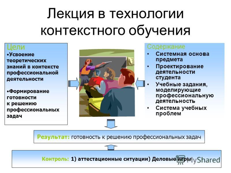 Лекция в технологии контекстного обучения Содержание Системная основа предмета Проектирование деятельности студента Учебные задания, моделирующие профессиональную деятельность Система учебных проблем Цели Усвоение теоретических знаний в контексте про