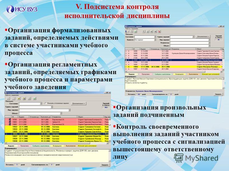 Организация формализованных заданий, определяемых действиями в системе участниками учебного процесса Организация регламентных заданий, определяемых графиками учебного процесса и параметрами учебного заведения V. Подсистема контроля исполнительской ди