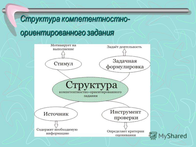 Структура компетентностно- ориентированного задания