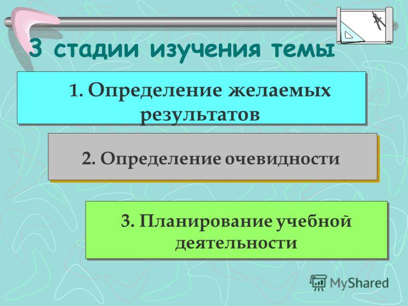 1. Определение желаемых результатов 2. Определение очевидности 3. Планирование учебной деятельности 3 стадии изучения темы