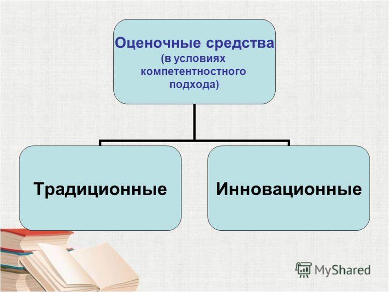 Оценочные средства (в условиях компетентностного подхода) ТрадиционныеИнновационные