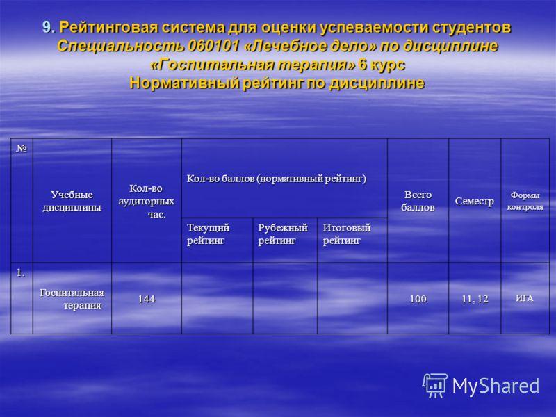 9. Рейтинговая система для оценки успеваемости студентов Специальность 060101 «Лечебное дело» по дисциплине «Госпитальная терапия» 6 курс Нормативный рейтинг по дисциплине УчебныедисциплиныКол-во аудиторных час. Кол-во баллов (нормативный рейтинг) Вс