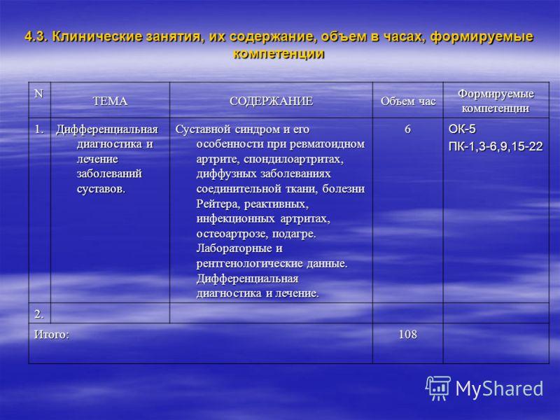 4.3. Клинические занятия, их содержание, объем в часах, формируемые компетенции N ТЕМАСОДЕРЖАНИЕ Объем час Формируемыекомпетенции 1. Дифференциальная диагностика и лечение заболеваний суставов. Суставной синдром и его особенности при ревматоидном арт