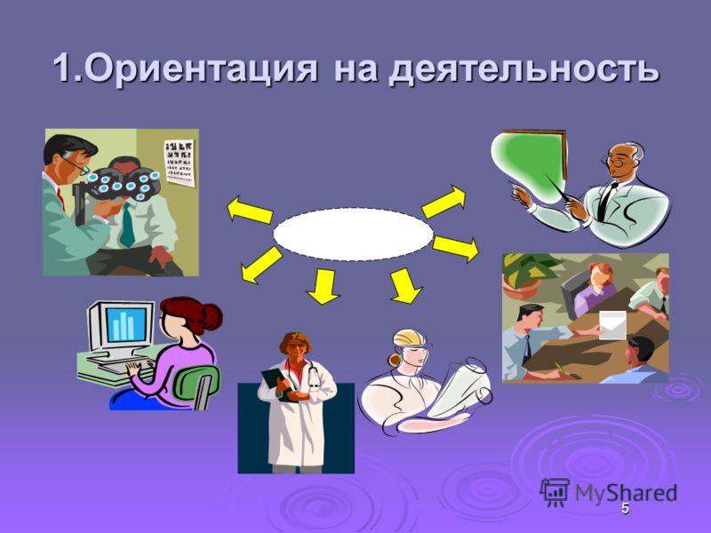 1.Ориентация на деятельность Анализ деятельности Анализ деятельности 5